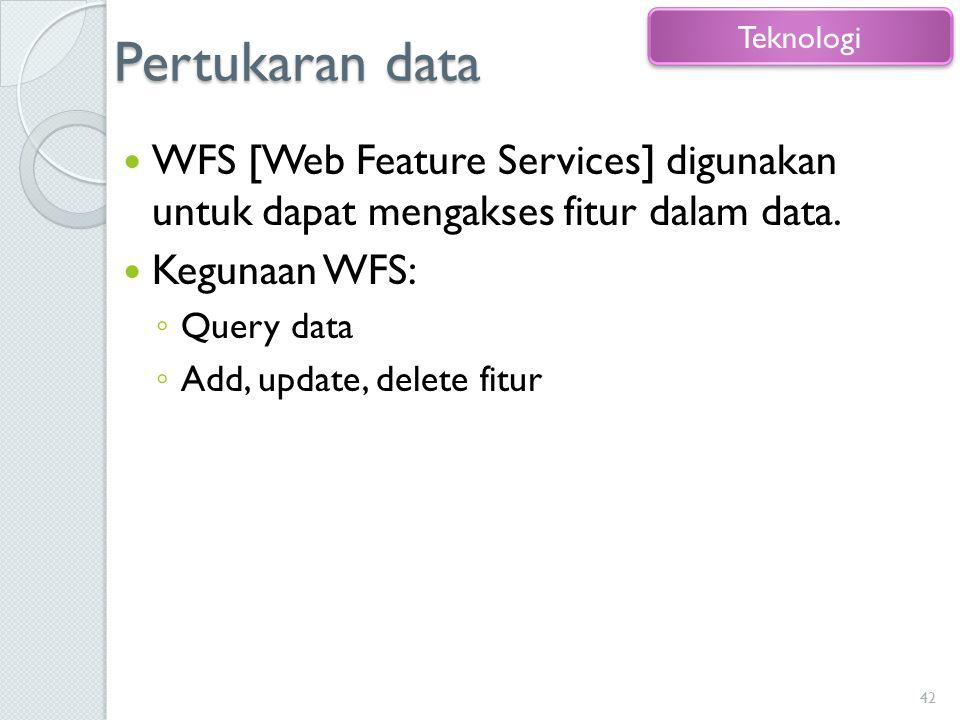 Pertukaran data Teknologi. WFS [Web Feature Services] digunakan untuk dapat mengakses fitur dalam data.